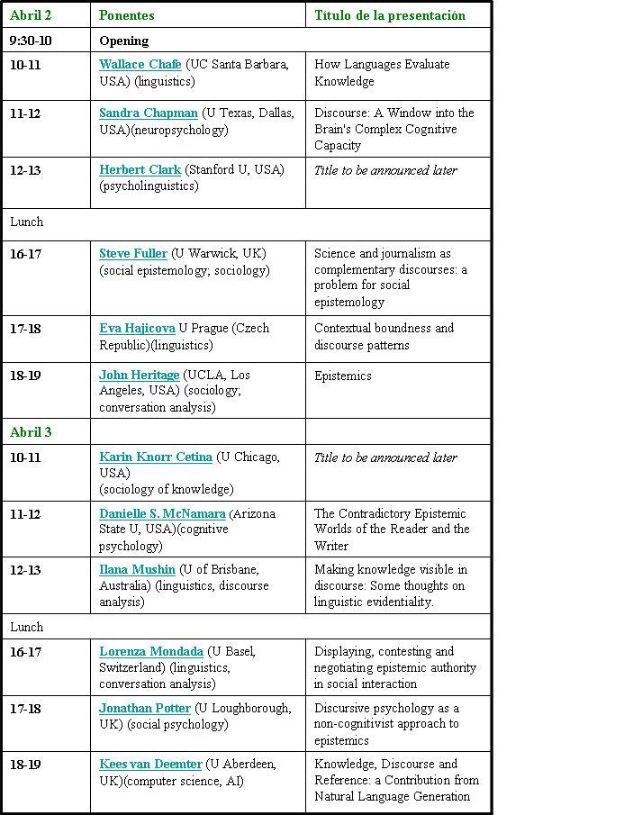 Simposio Internacional sobre Conocimiento y Discurso, UPF