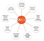 Official launch of KiiCS' Art & Science incubation activities